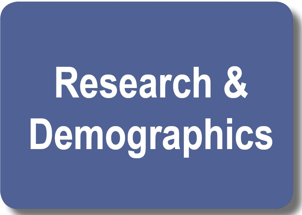 Research Demographics