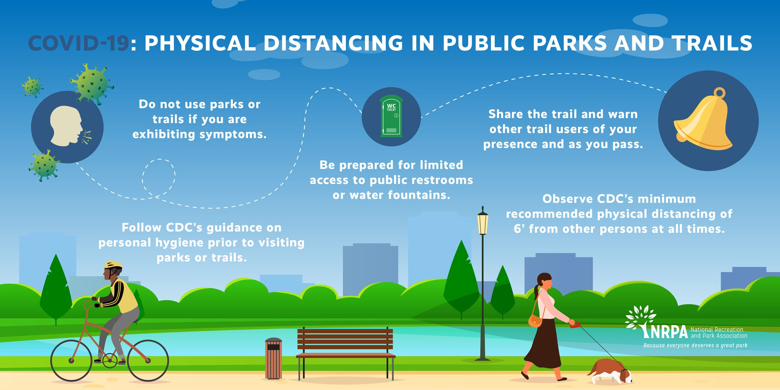 NRPA graphic of physical distancing at parks and on trails.